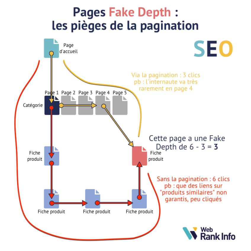 Pages Fake Depth
